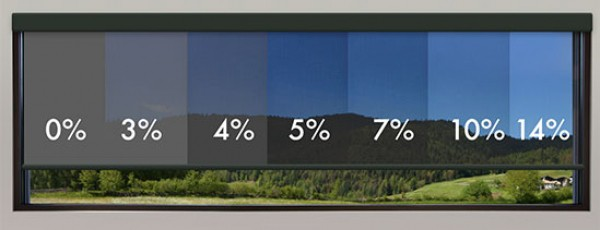 Openness visibility guide for solar shades